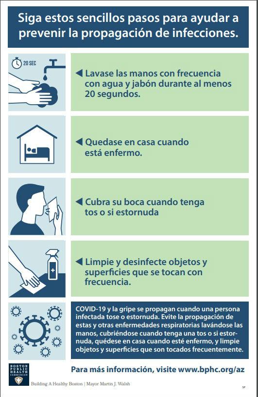 Siga estos sencillos pasos para ayudar a prevenir la propagación de infecciones.  Lavase las manos con frecuencia con agua y jabón durante al menos 20 segundos.  Quedase en casa cuando está enfermo.  Cubra su boca cuando tenga tos o si estornuda  Limpie y desinfecte objetos y super cies que se tocan con frecuencia. COVID-19 y la gripe se propagan cuando una persona infectada tose o estornuda. Evite la propagación de estas y otras enfermedades respiratorias lavándose las manos, cubriéndose cuando tenga una tos o si estornuda, quédese en casa cuando esté enfermo, y limpie objetos y super cies que son tocados frecuentemente. Para más información, visite www.bphc.org/az